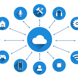 Diagram of IoT Devices